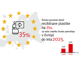 2019-10-henkel_infographic_sustainable_packaging_targets-sloveniam-si-image2
