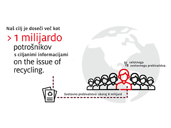 2019-10-henkel_infographic_sustainable_packaging_targets-sloveniam-si-image3